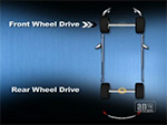 Drive Train - What You Need to Know in POWAY